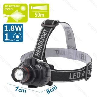 Led head lamp, adjustable beam